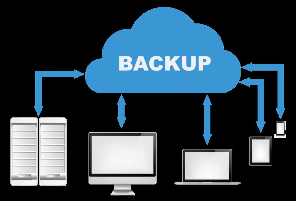 Storage-Backup